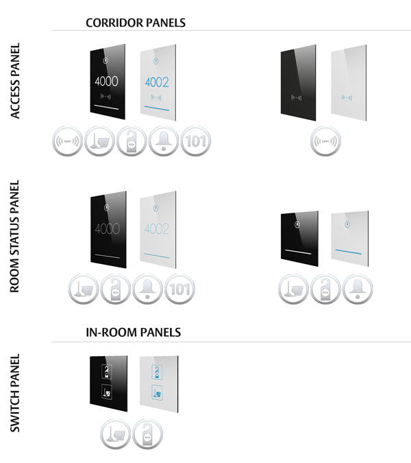 Allure-Panel-Range