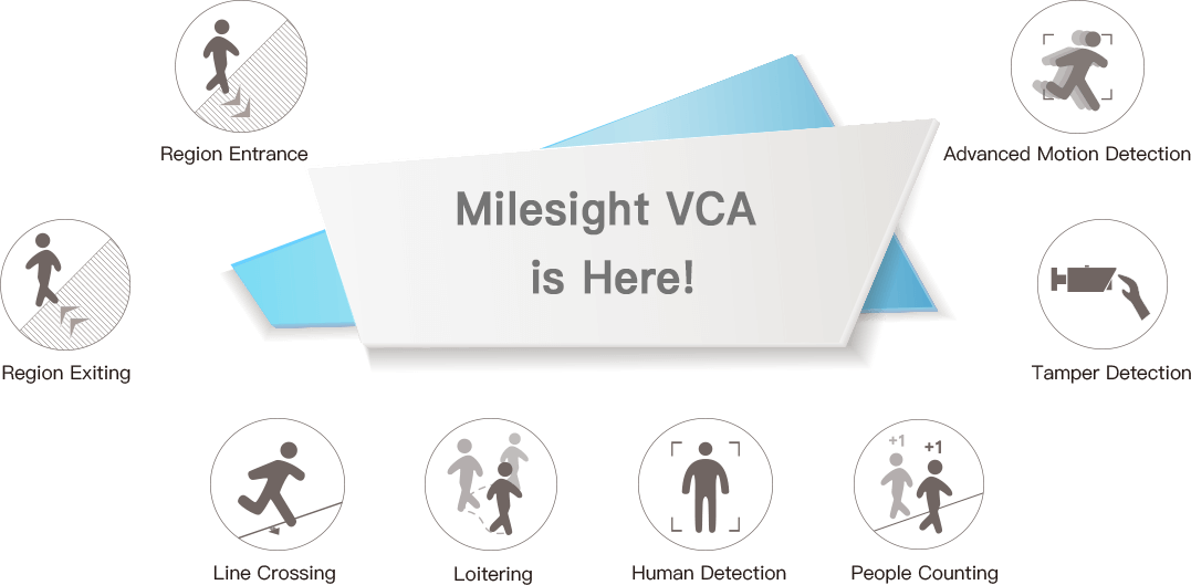 Milesight Video Content Analysis