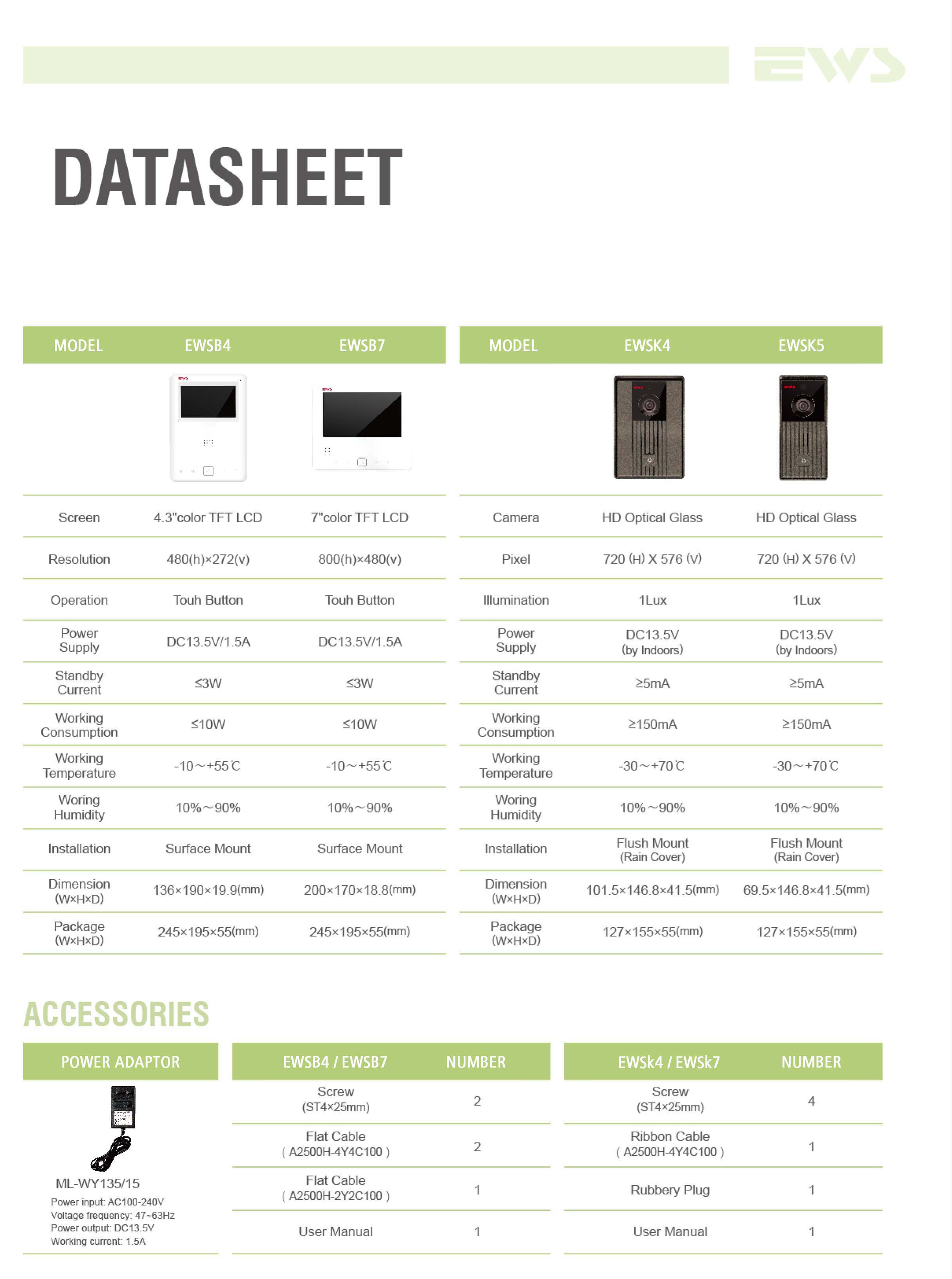 EWS Intercom Data Sheet
