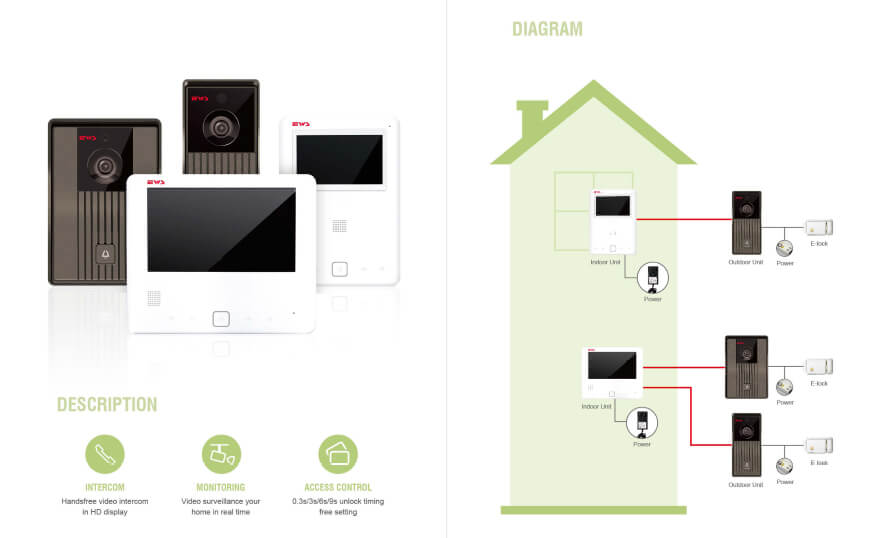 Intercom diagram elite wholesalers intercom diagram ccuart Gallery