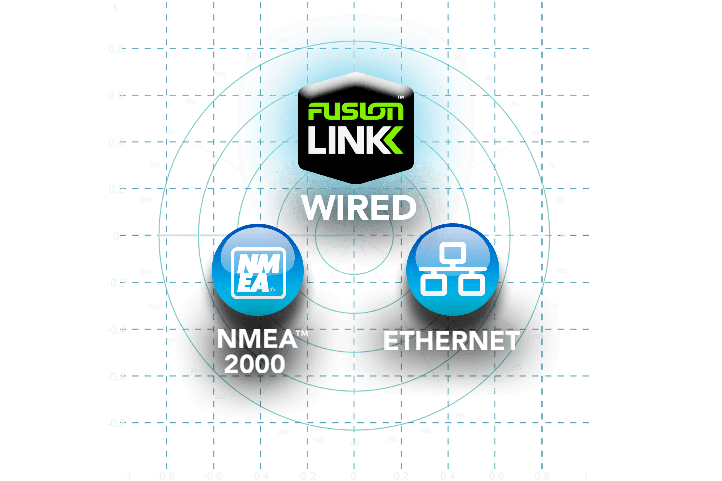 FUSION-Link Wired Control