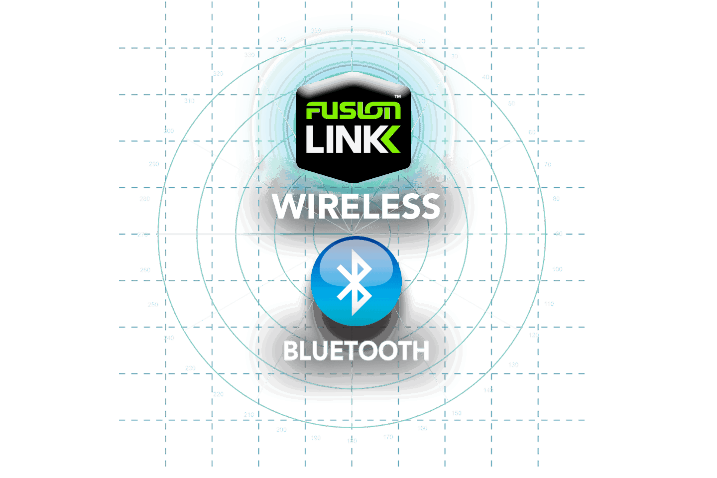 FUSION-Link Wireless Control