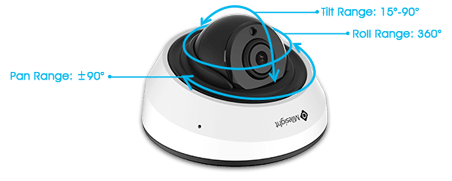 IR Mini Dome II Axis