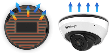 Milesight IR Mini Dome II