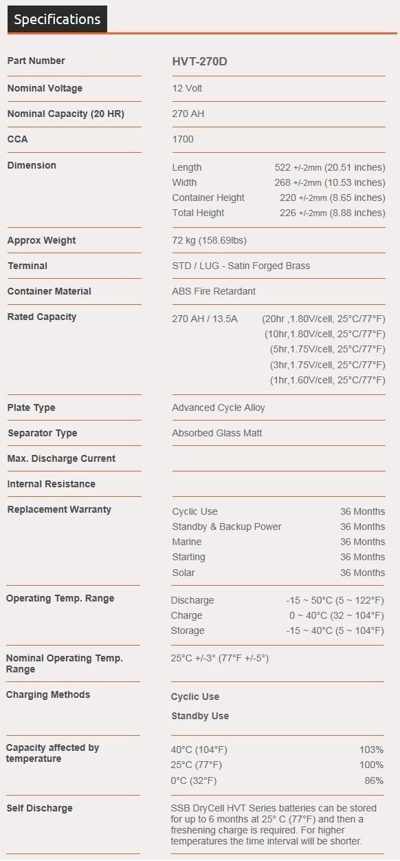 MVT-270D Fusion AGM Specs
