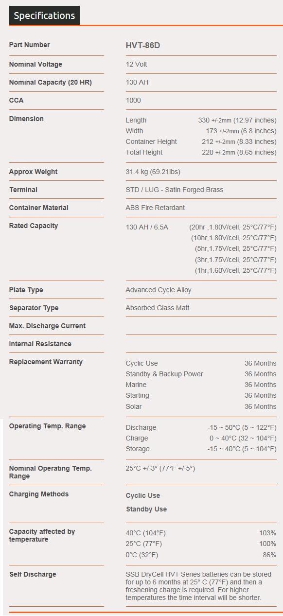 HVT-86D Product Specs