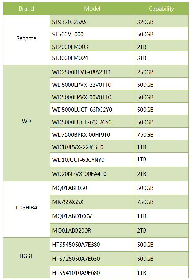 HDD list