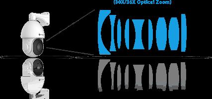 0.002Lux Ultra Low-light